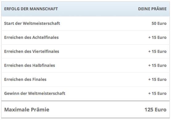 Girokonto Prämie Volkswagen Bank angebot weltmeisterschaft