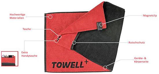 Angebot Gutschein Sport Handtuch Towell+