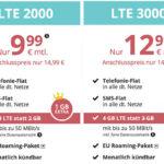 PremiumSIM: LTE-Tarife Allnet- & SMS-Flat mit 3GB für 9,99€, mit 4GB für 11,99€  – monatlich kündbar!